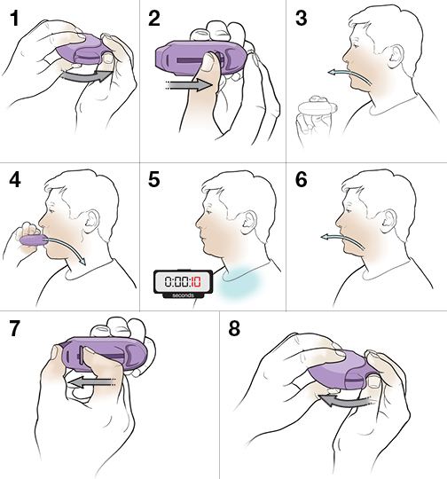 8 steps in using a diskus dry-powder inhaler