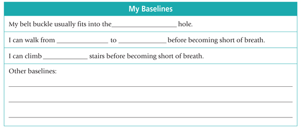Table to track how belt fits and how much you can walk or climb stairs before becoming short of breath.
